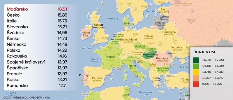 mapa velikostí evropských penisů