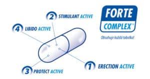 ArginMax Forte, účinky